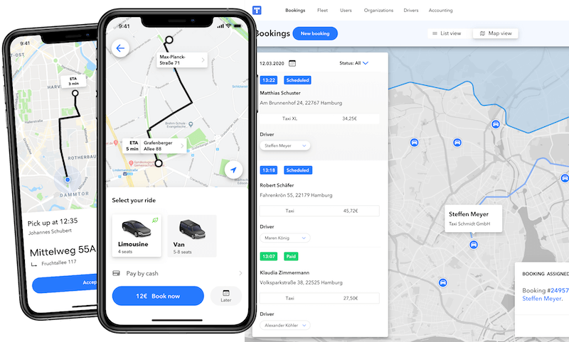 M-TRIBES Ride-Hailing Software Overview
