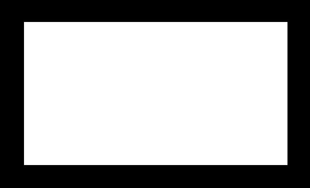 MRG Concerts Logo