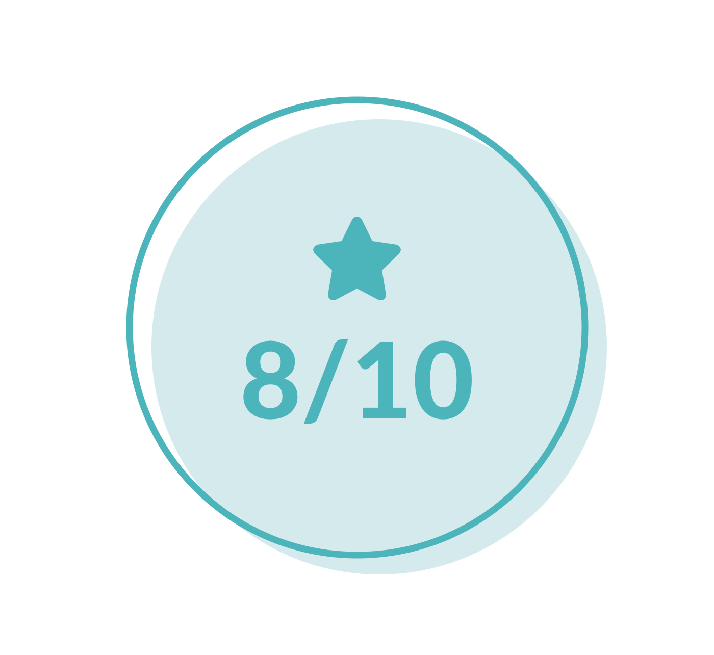 Hive email deliverability score icon