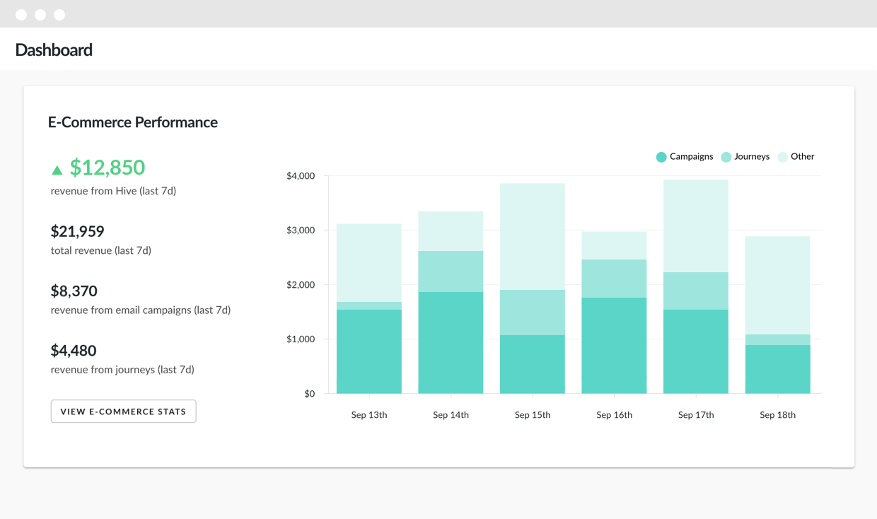 Event ticketing revenue attribution product screenshot