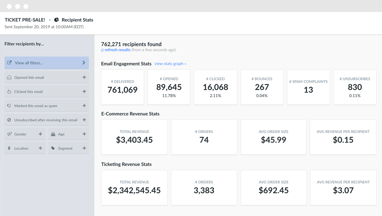 hive ecommerce and ticketing revenue reporting for email marketing product screenshot