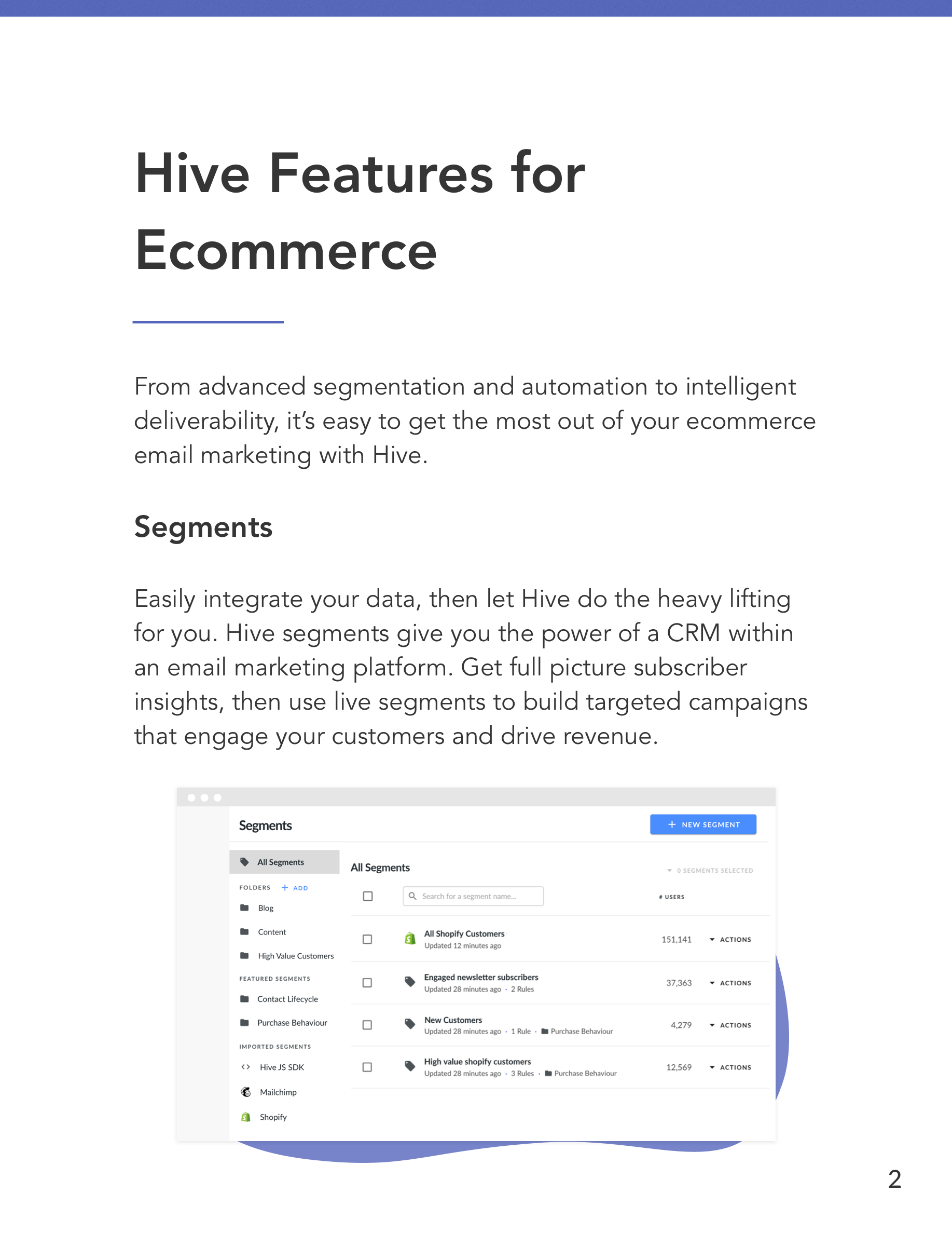 Hive Features for Ecommerce Preview Page 2