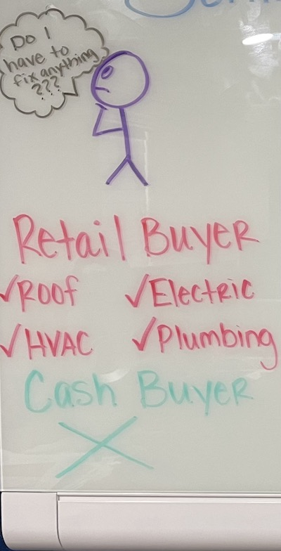 Selling to a retail buyer versus a cash buyer. When you need to make repairs.