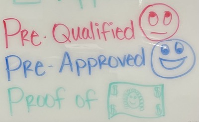 Qualifying your buyer: pre-qualified, pre-approved, or proof of funds.
