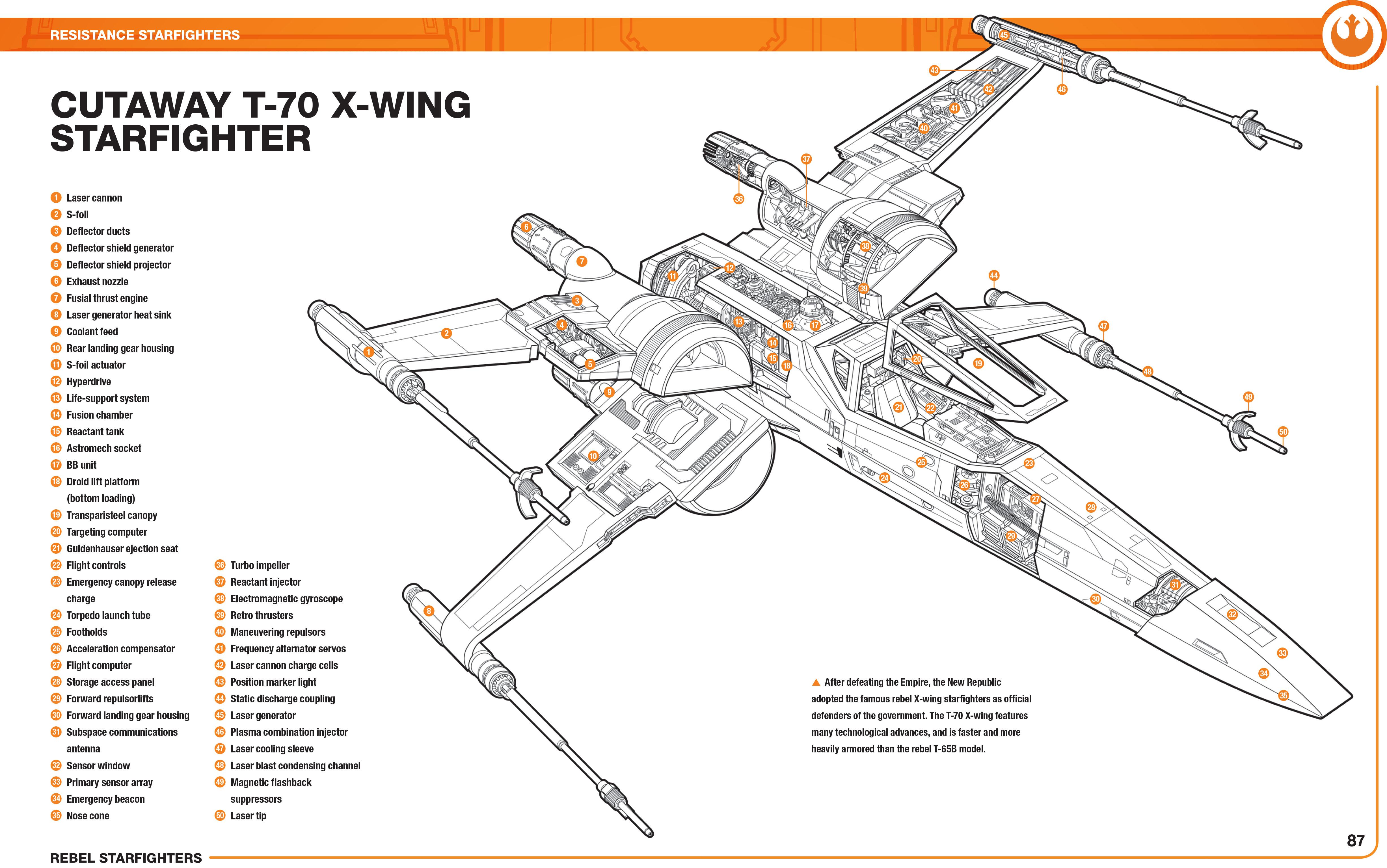T-70 X-Wing Cutaway