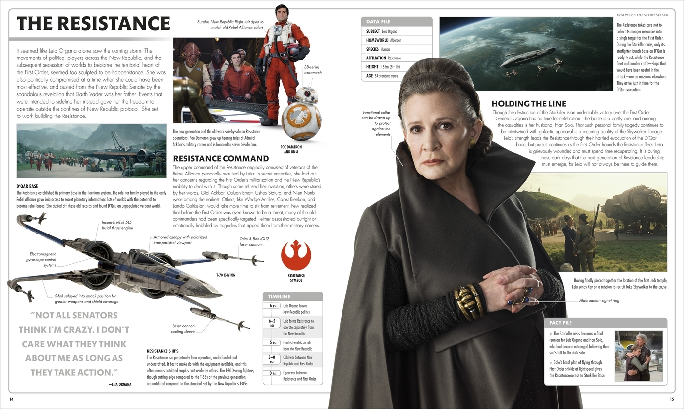 Spreads from Star Wars™ The Rise of Skywalker: The Visual Dictionary, reprinted by permission of DK, a division of Penguin Random House LLC. Copyright © 2019 by Pablo Hidalgo. TM & © 2019 LFL.