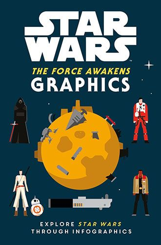 The Force Awakens: Graphics