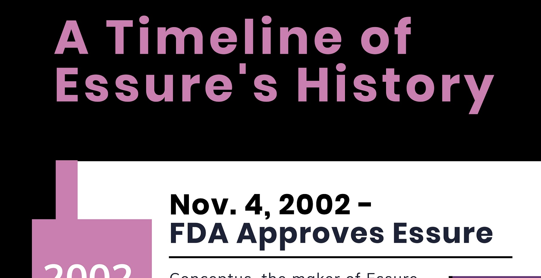 The facts and figures of Essure's problematic history.