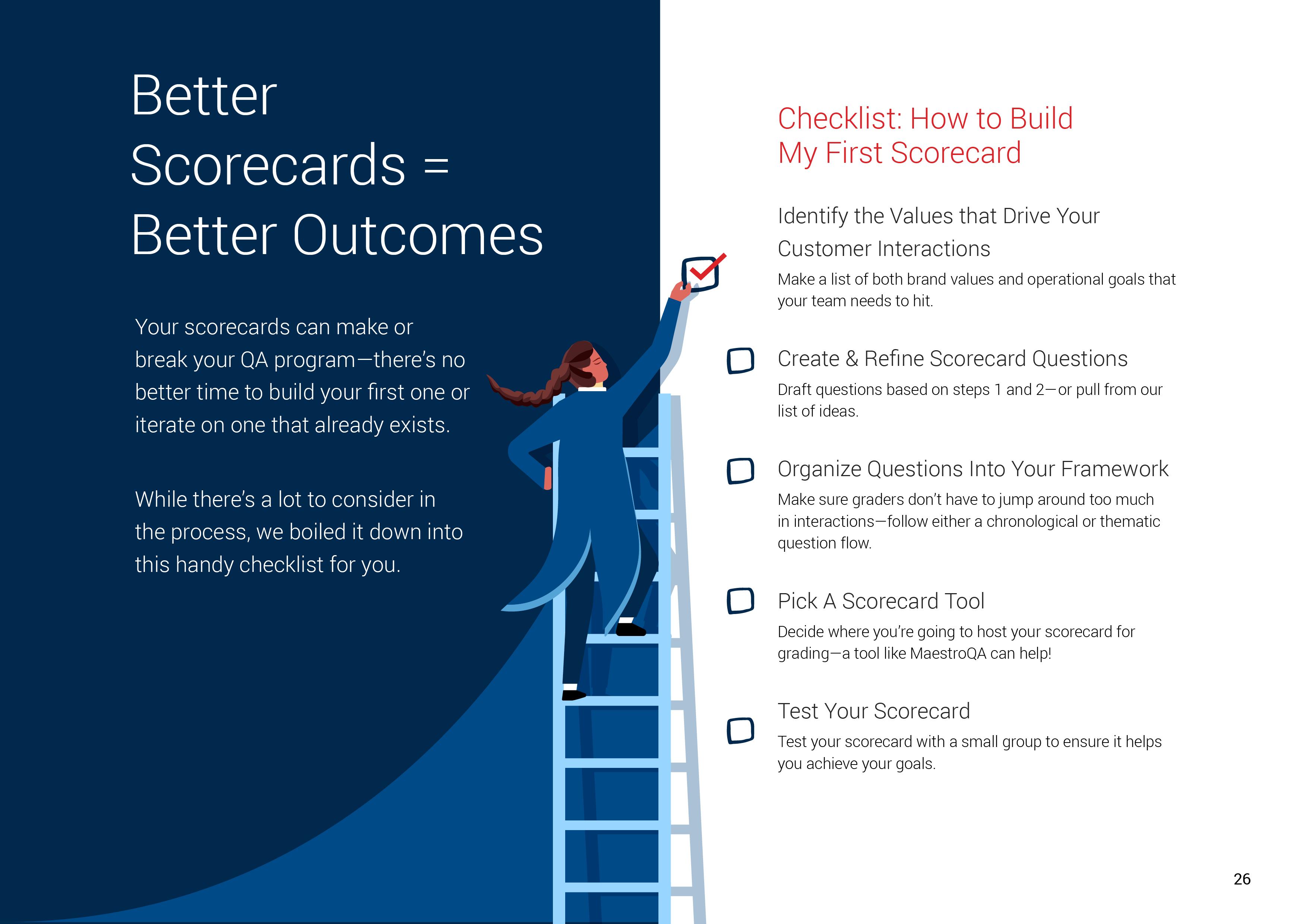 quality assurance scorecard improvement checklist