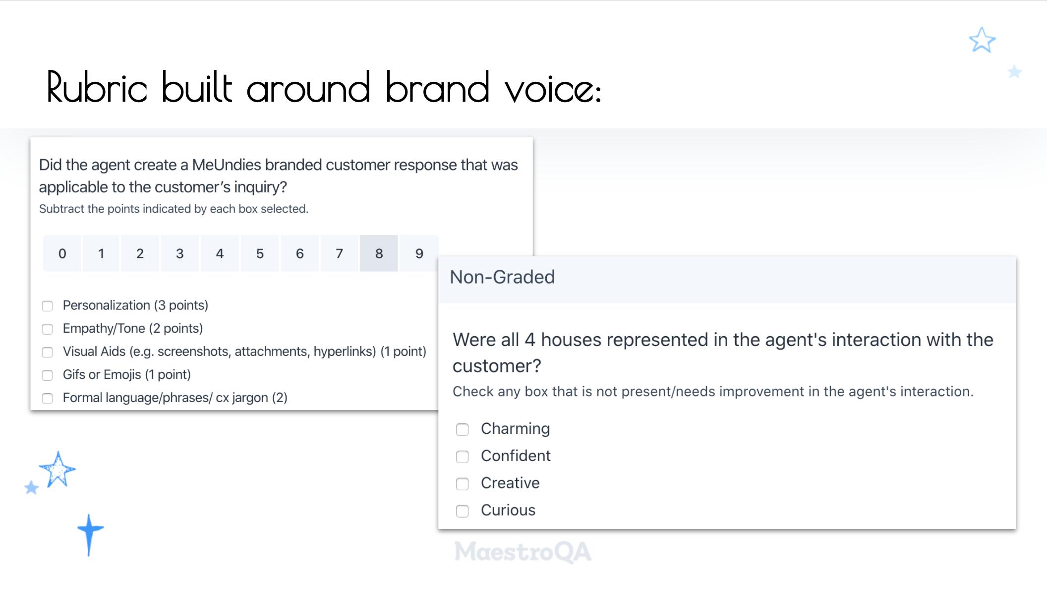 Slide showing MeUndies' Quality Assurance scorecard or rubric.