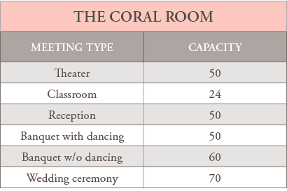 Coral wedding venue capacity