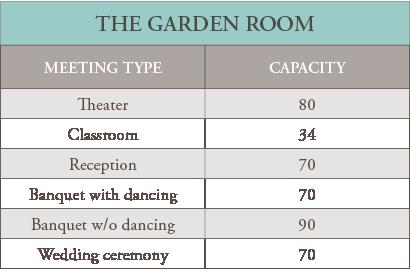 garden room event venue
