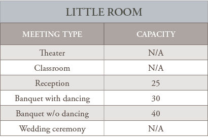 The little room capacity