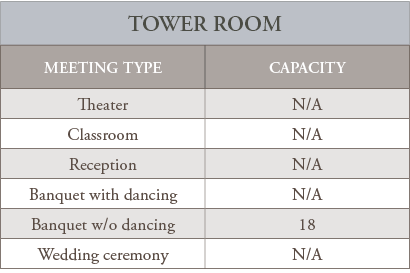 the tower room with even space specs