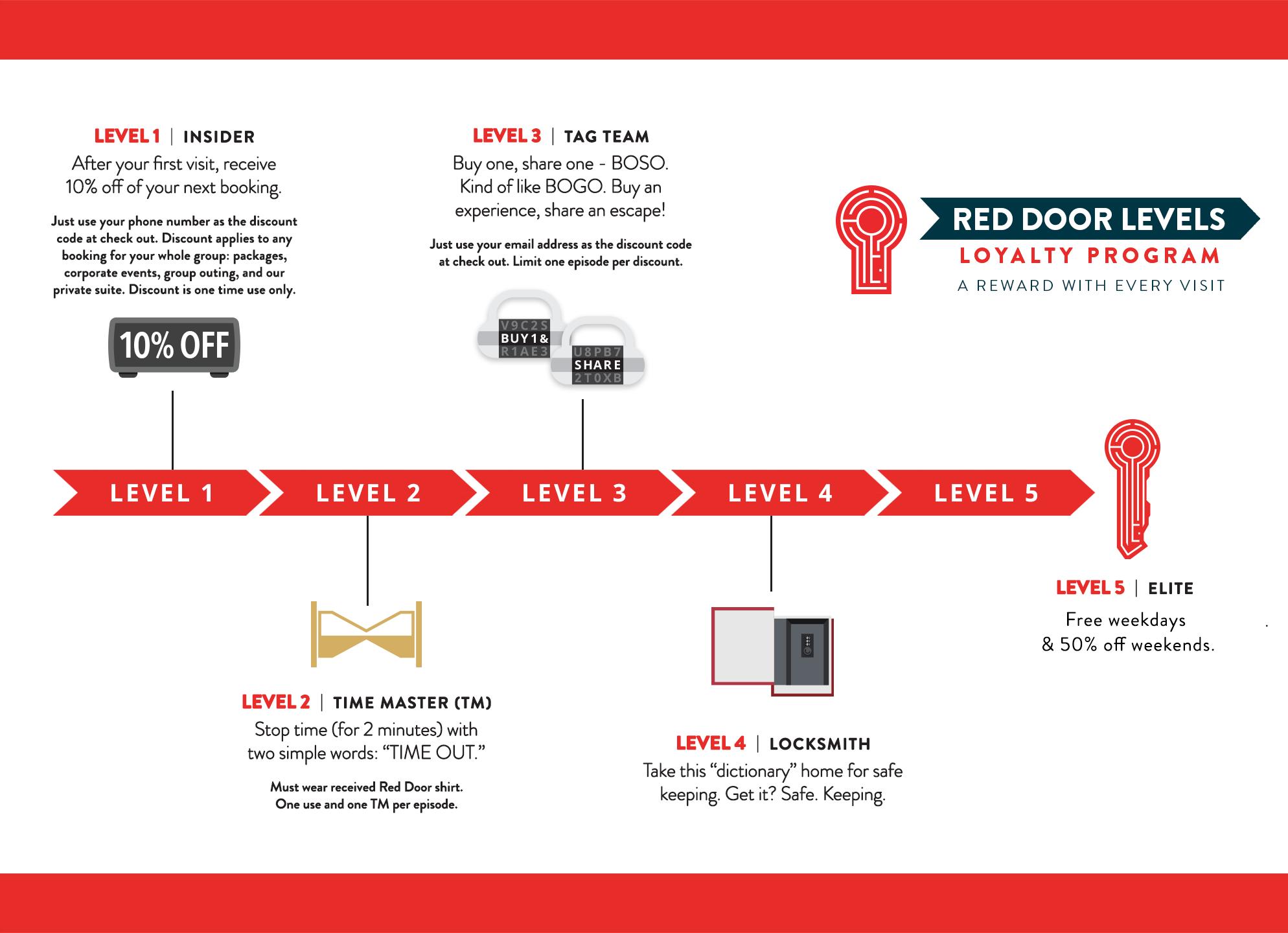 Red Door Loyalty Program
