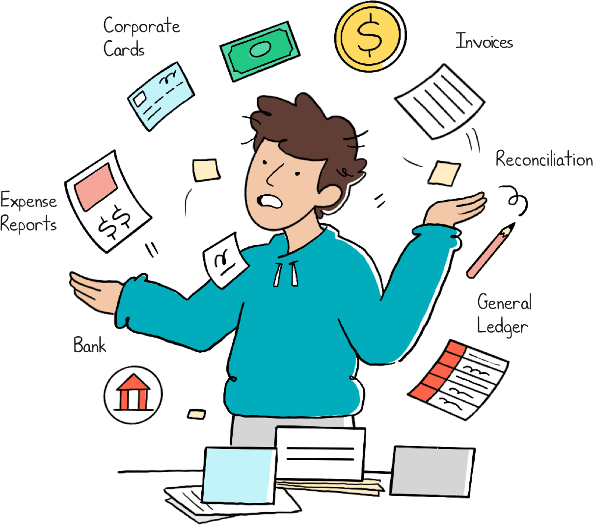 A finance executive juggles spend processes across different systems, frustrated at the amount of effort it takes to get control over spend