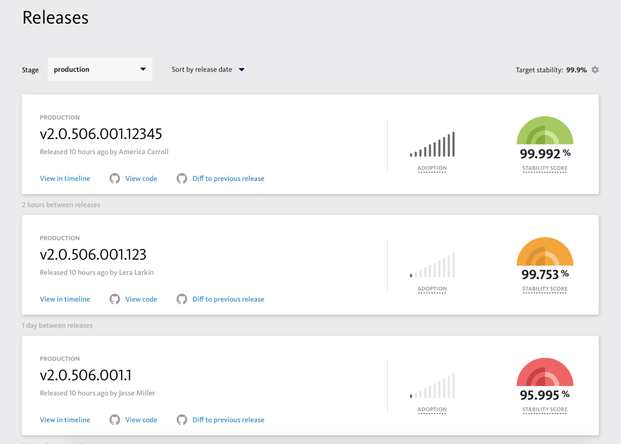 Stability score releases dashboard.