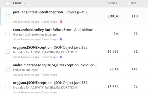 Android Crash Reporting & Error Monitoring | Bugsnag Platform