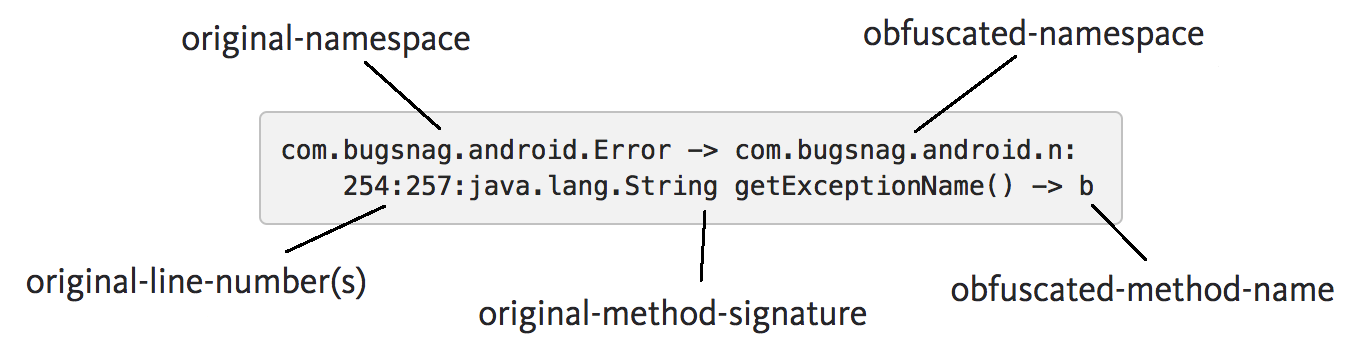 Support for Android Jack — Code obfuscation with ProGuard