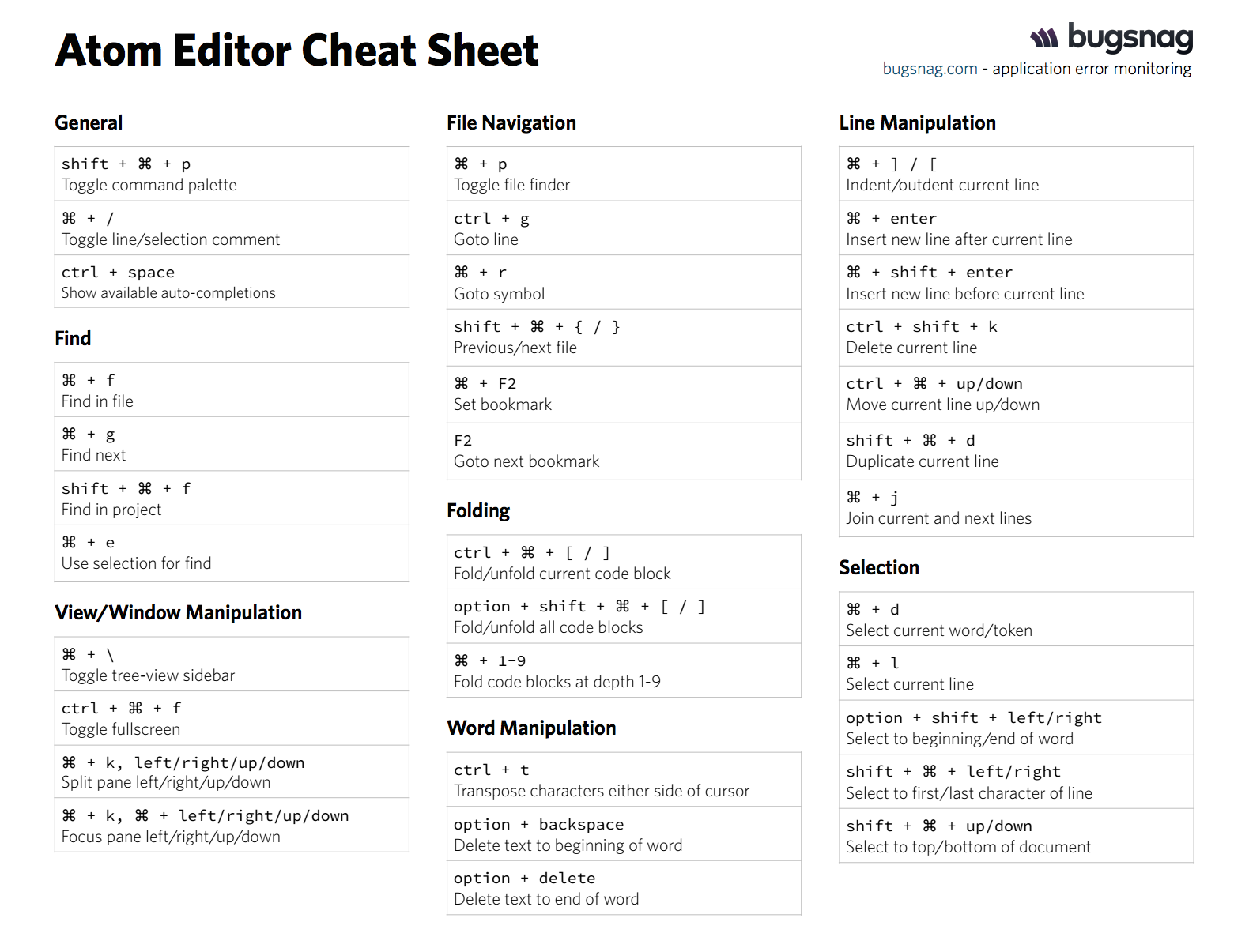 Atom Editor Keyboard Shortcut Cheat Sheet | Bugsnag Blog
