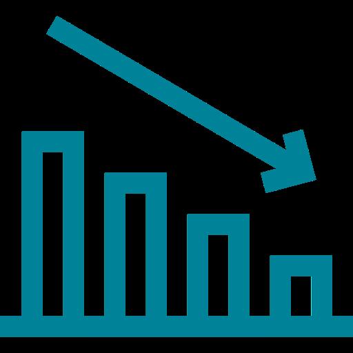 Sales Planning Process Optimization - Missed Market Growth