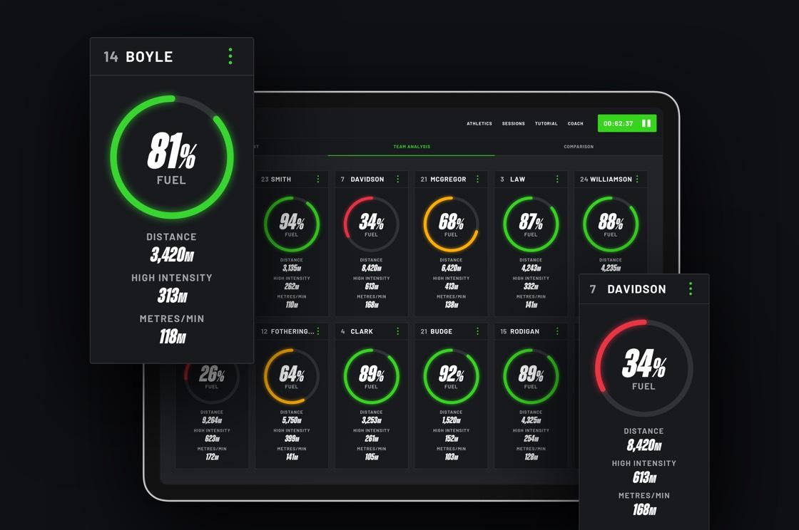 Live data screen