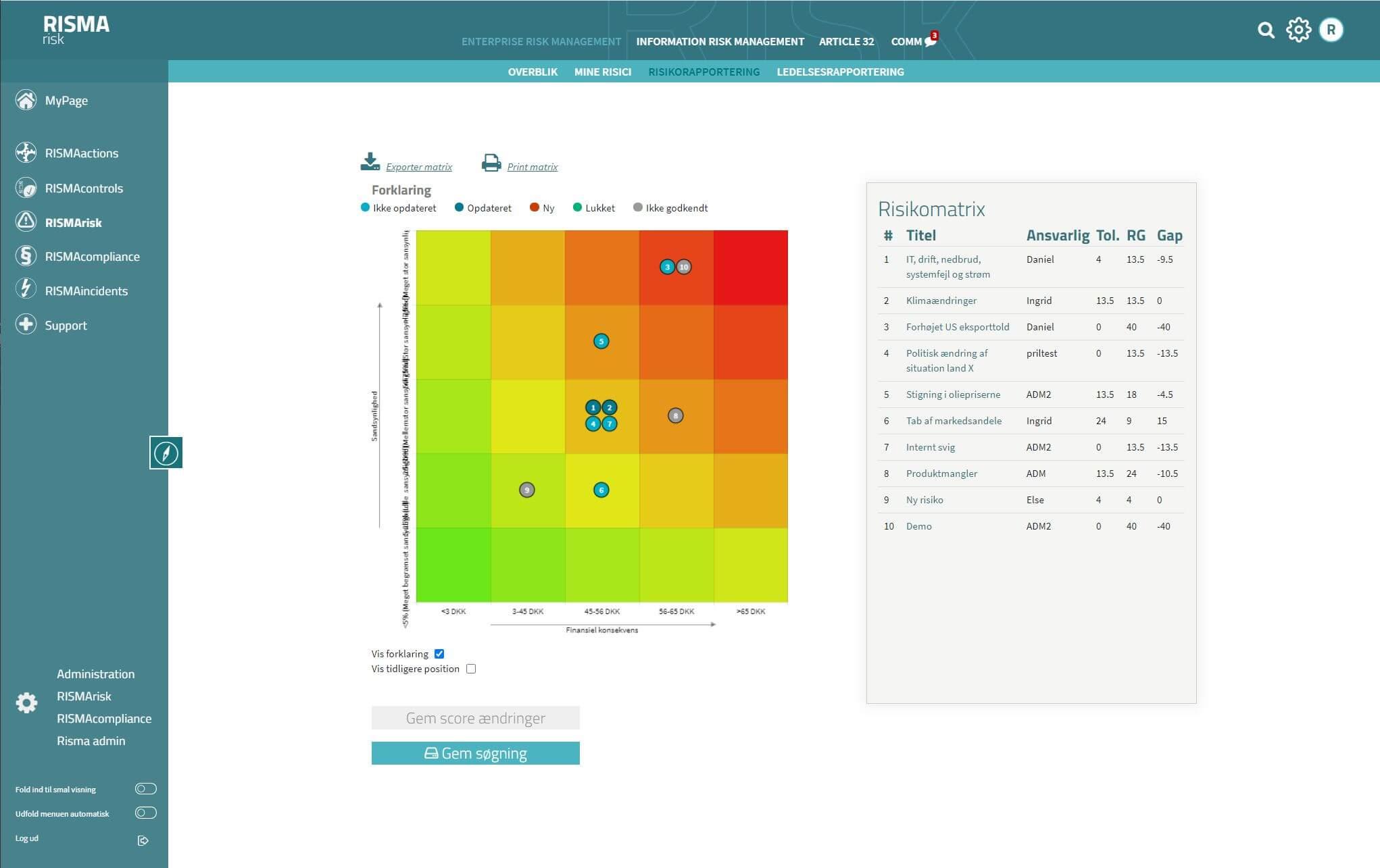 Risk management-løsning_risikostyring på strategisk niveau