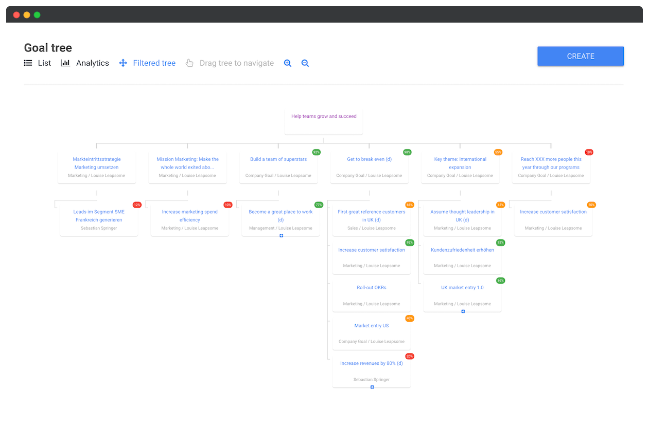 Goals & OKR Management Software screenshot showing the goal status and tracking features