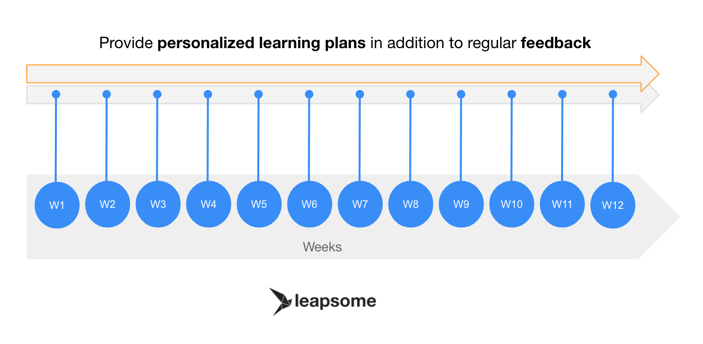 Provide personalized learning plans in addition to regular feedback