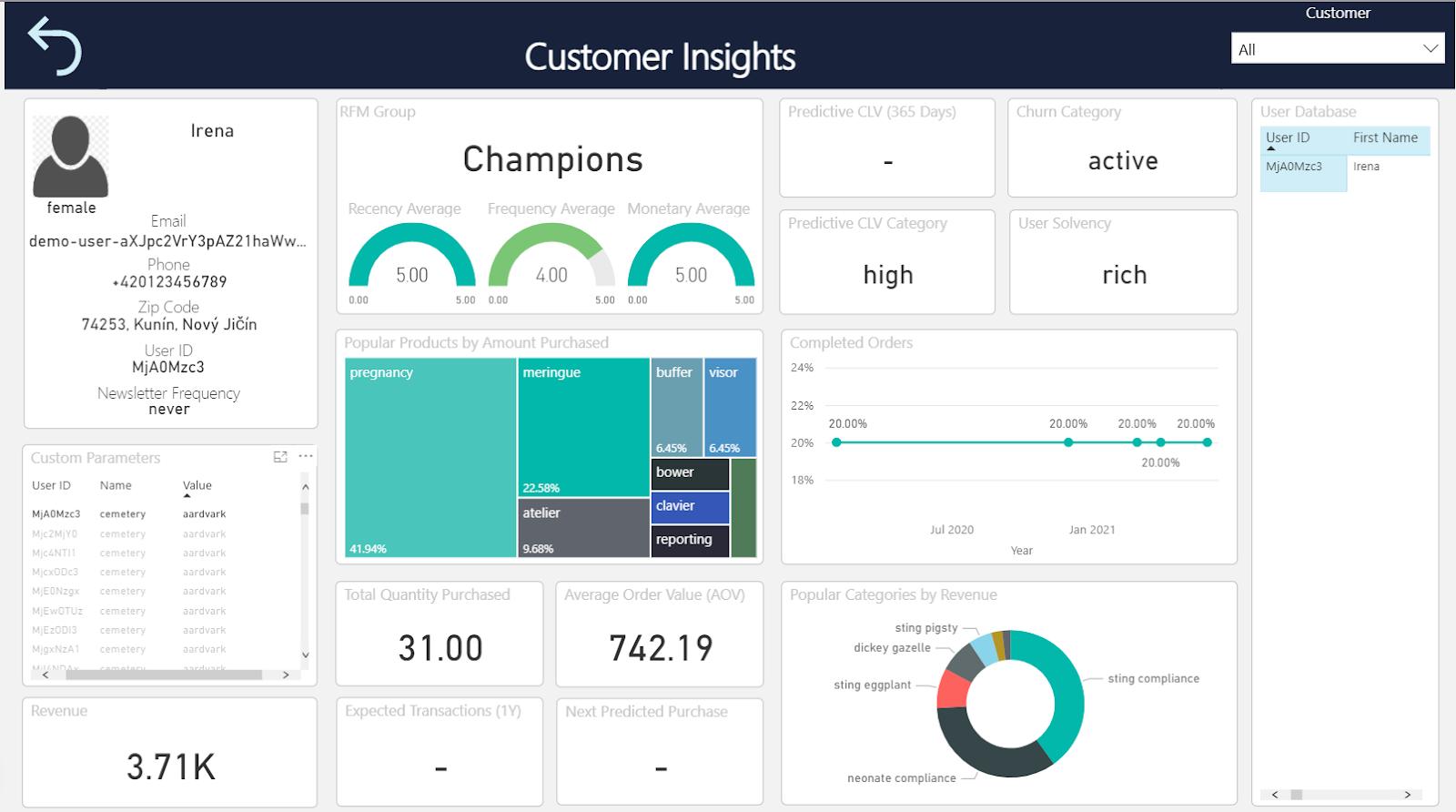 360 Degree Customer View report from Samba.ai