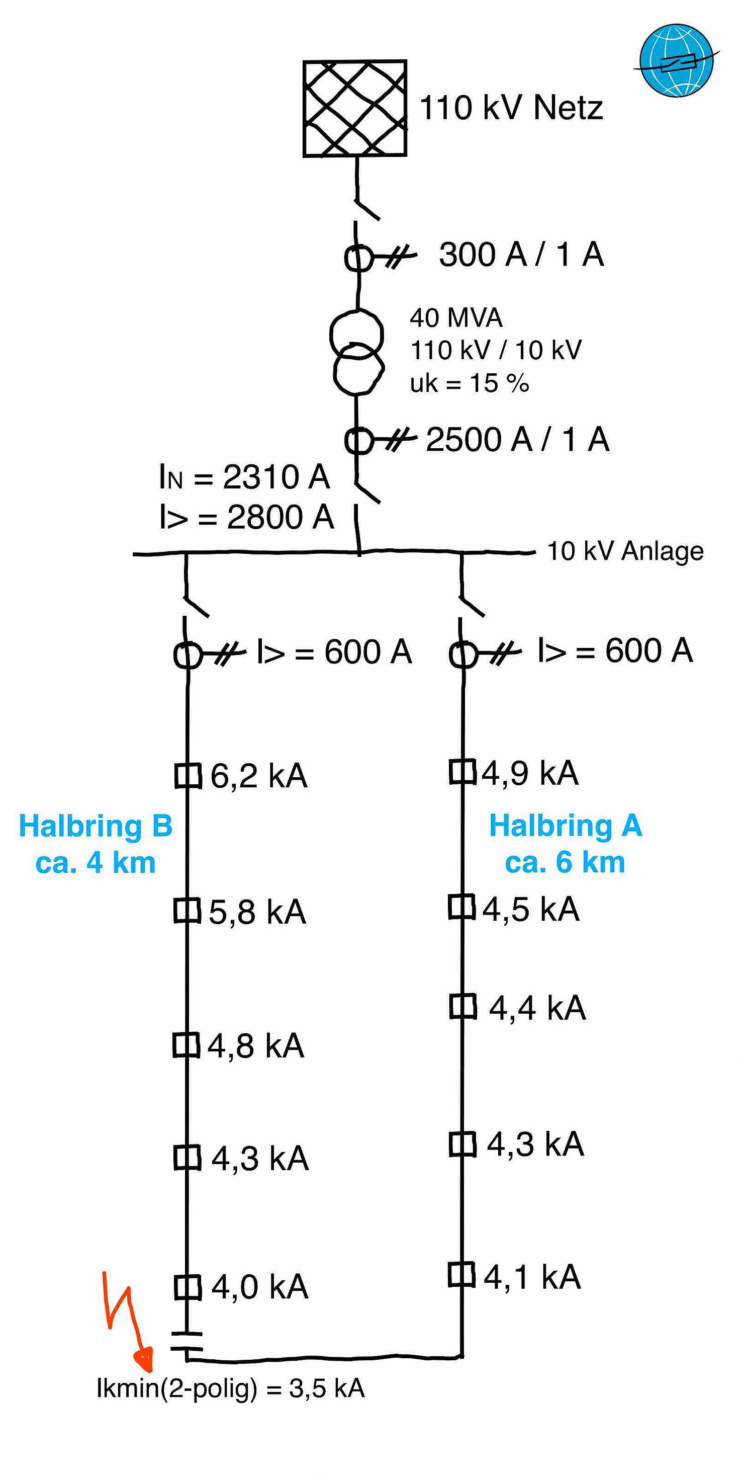 Ringnetz Topologie mit Kurzschluss