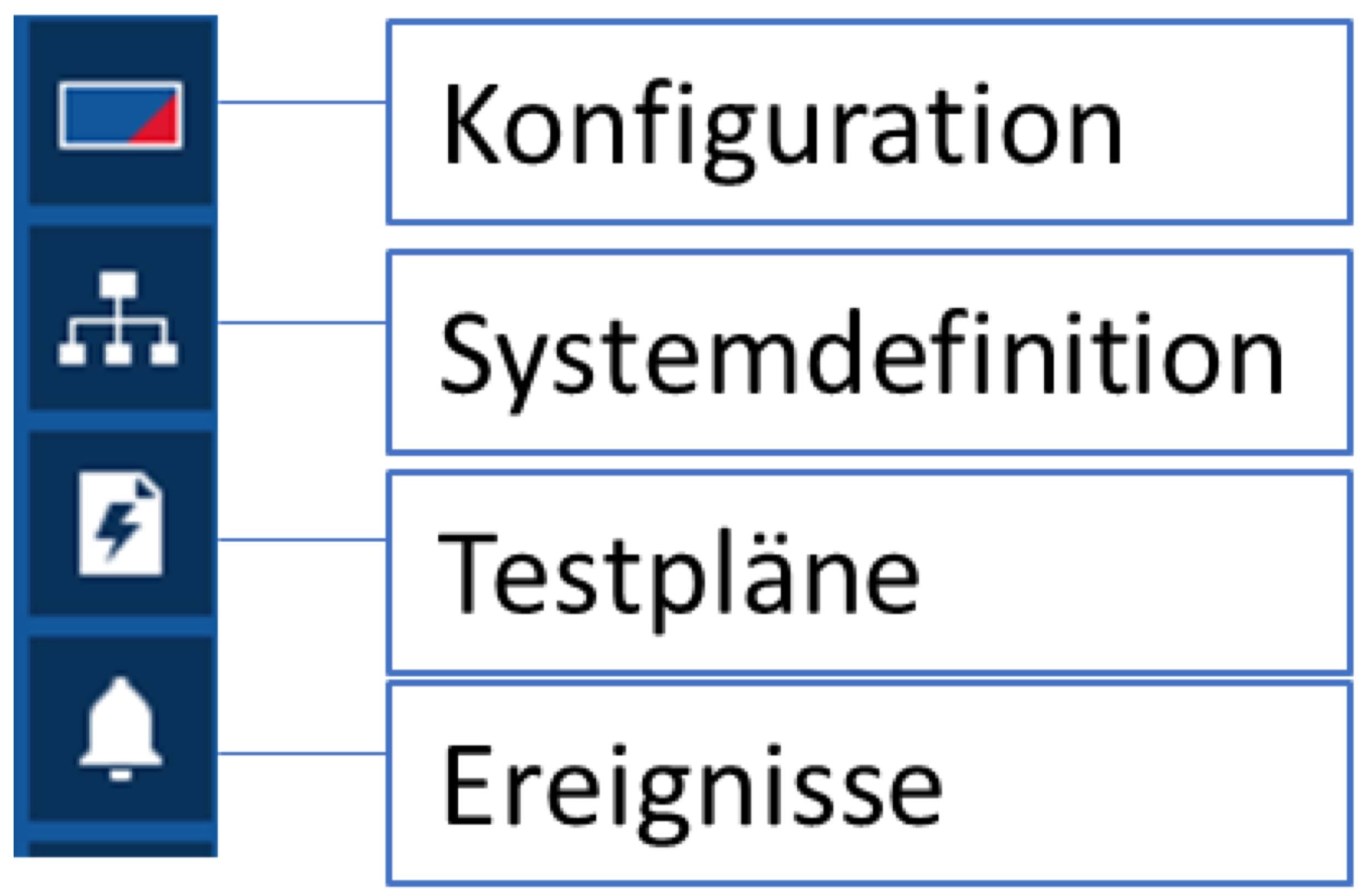 Thomas Schossig, IEC 61850, IEC61850, Prüfung von IEC 61850 Schutz- und Leittechnik, Omicron StationScout