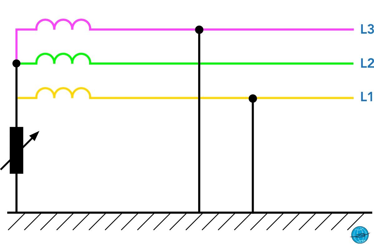 Fehler im Drehstromnetz, Kurzschluss, Erdschluss, Erdfehlerfaktor, RESPE, OSPE, NOSPE, KNOSPE, starr geerdet, wirksam geerdetes netz,, nicht wirksam geerdetes netz, starr geerdetes netz, bauchsches paradoxon, mehrfachfehler