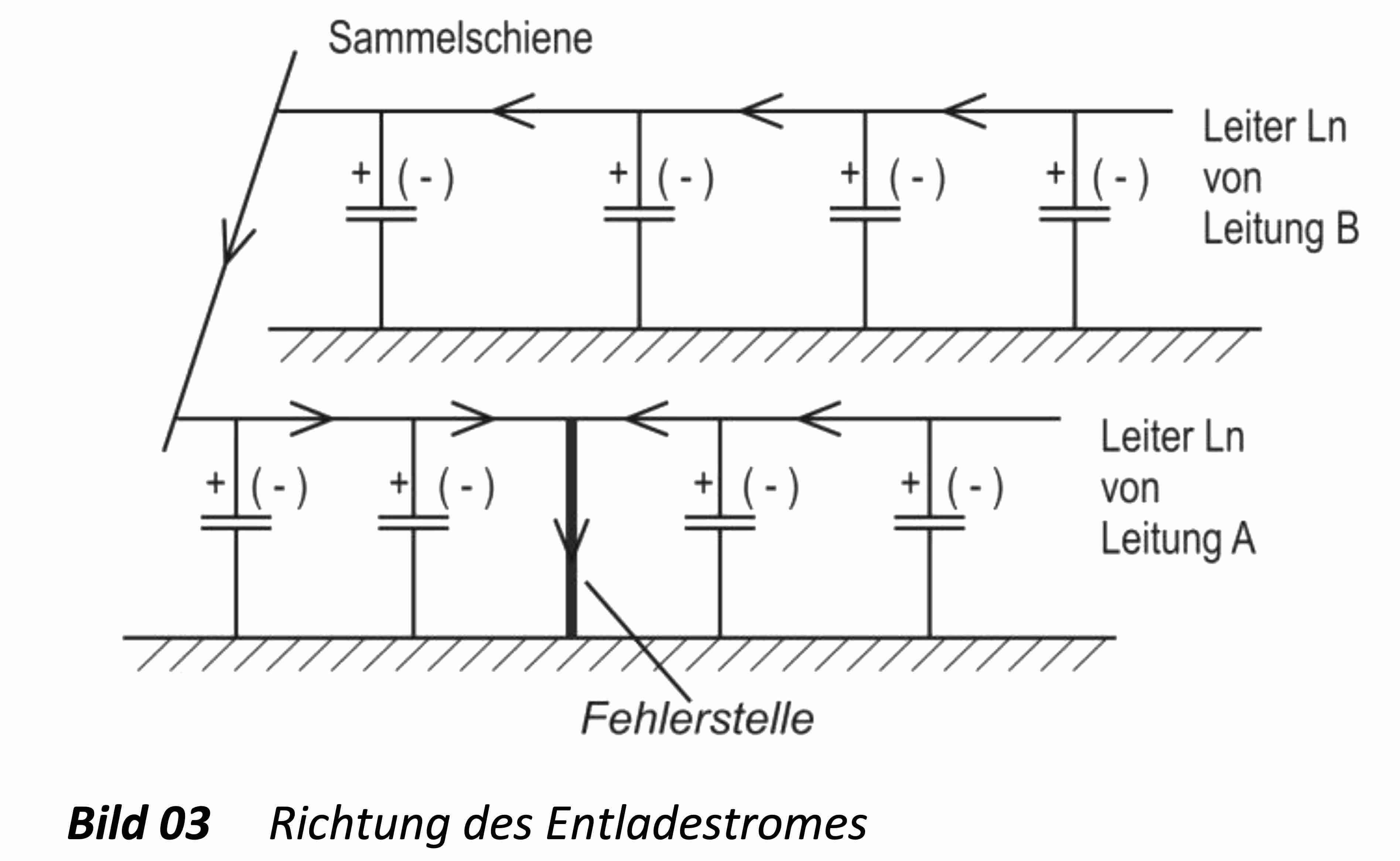 Erdschluss, Wischer Erdschlusswischer, A. Eberle, Schutztechnik, Erdschlussortung, Wischerrelais