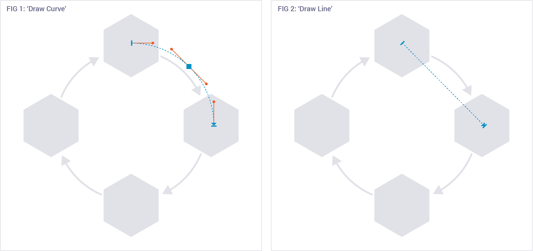 An image showing two ways to draw a path animation in PowerPoint