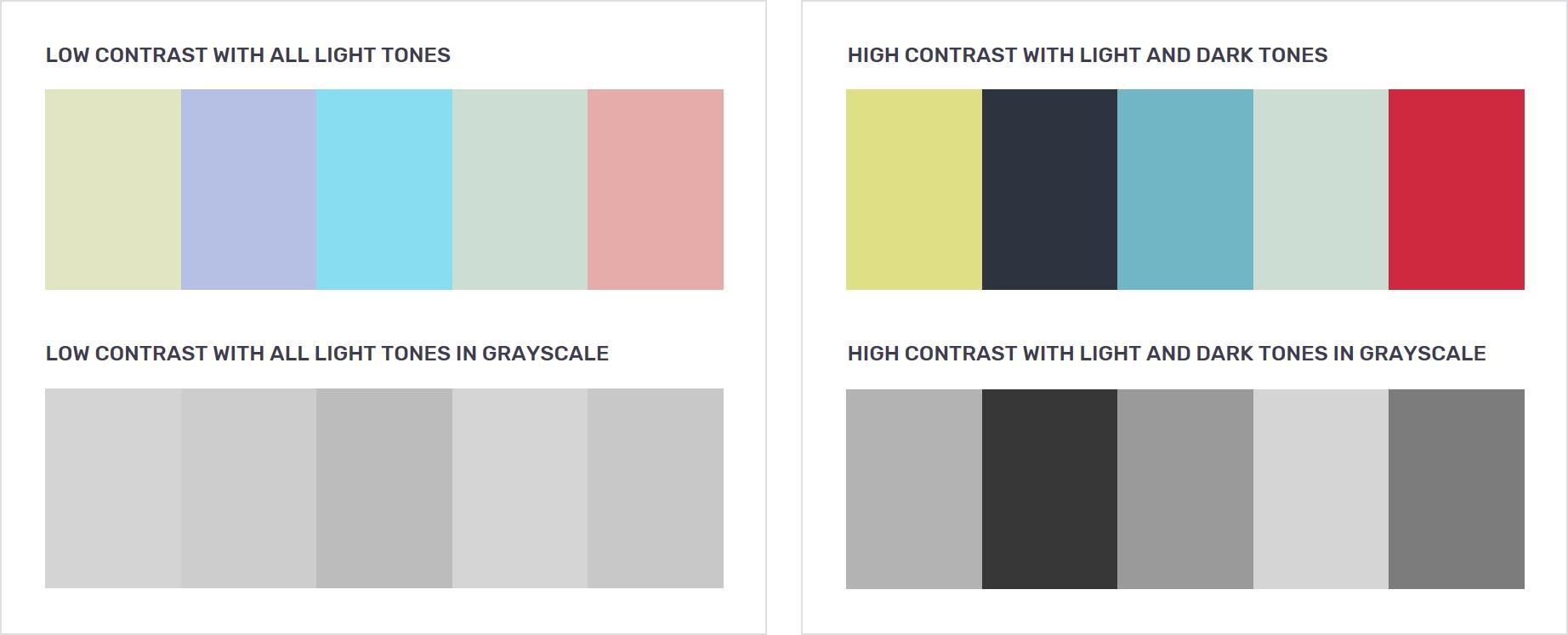 Color contrasts for color palettes