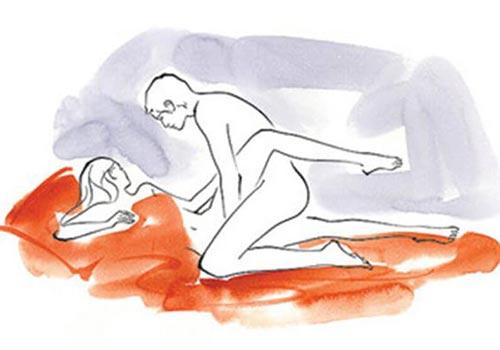 10 tư thế quan hệ giúp nàng lên đỉnh cực khoái mỗi cuộc yêu