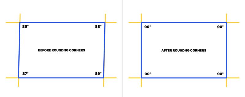 Correcting the angles between walls