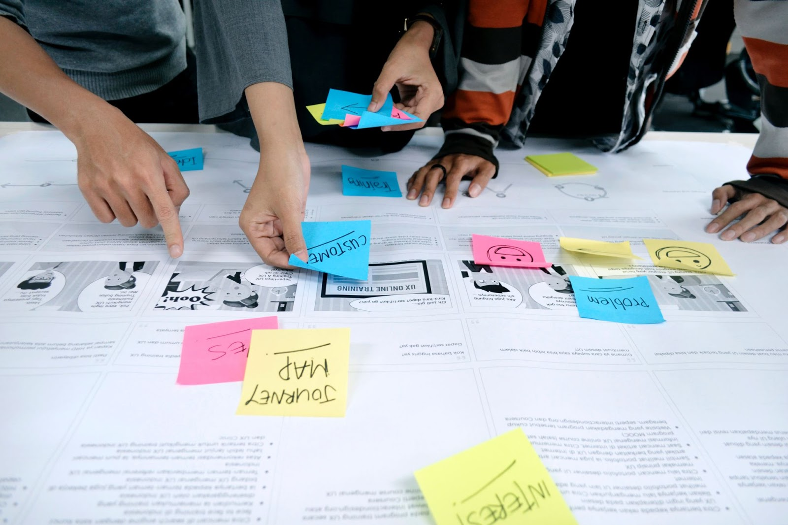 UX research process using post-it