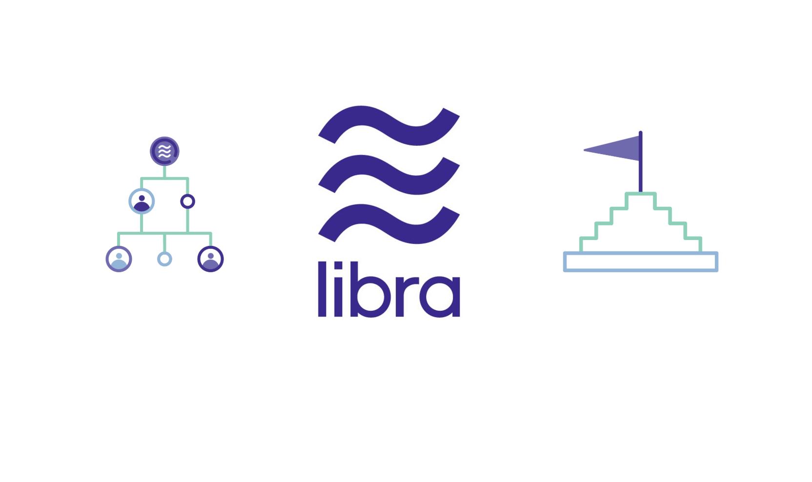 Saiba tudo sobre a Libra, a criptomoeda do Facebook