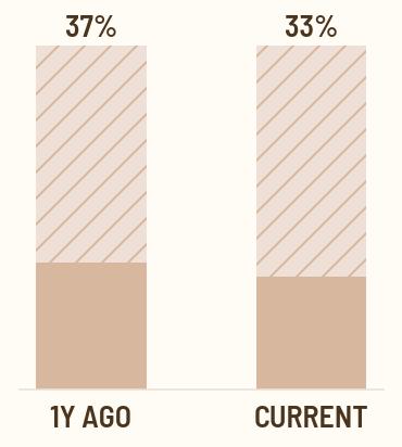 assets vs liabilities