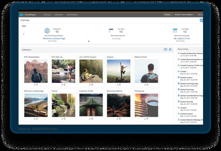 Salesforce Marketing Cloud EMPAUA