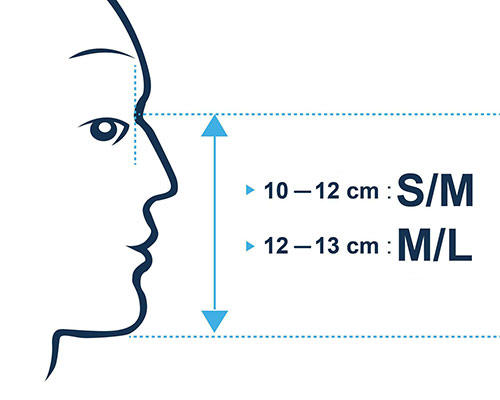 how to try easybreath mask