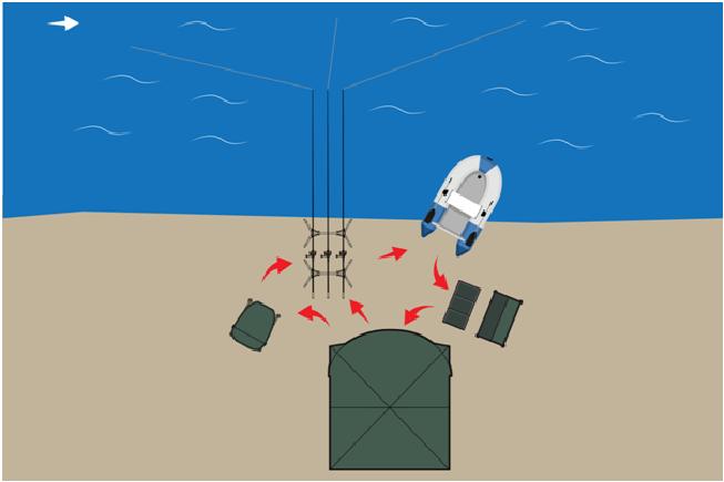 fishing bivouac