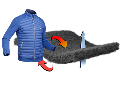 ski jacket layer pattern