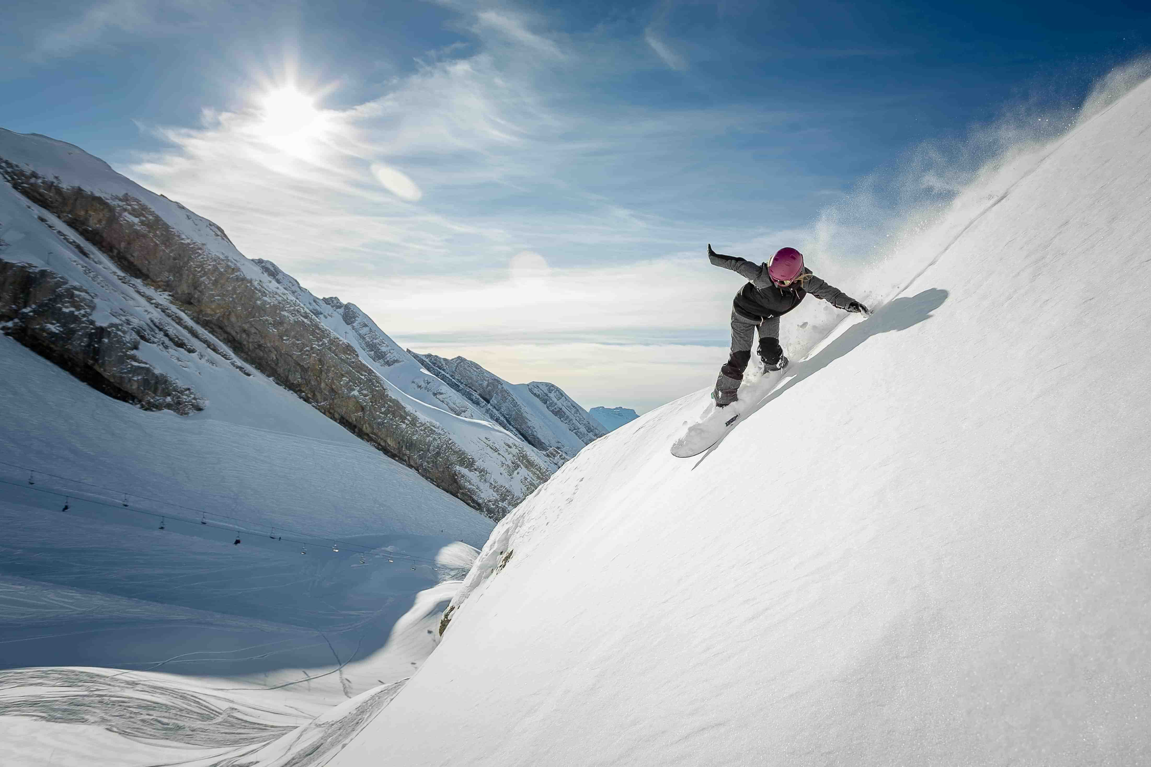 Secrets of Skiing Smarter - History, Gear and Types of Skiing