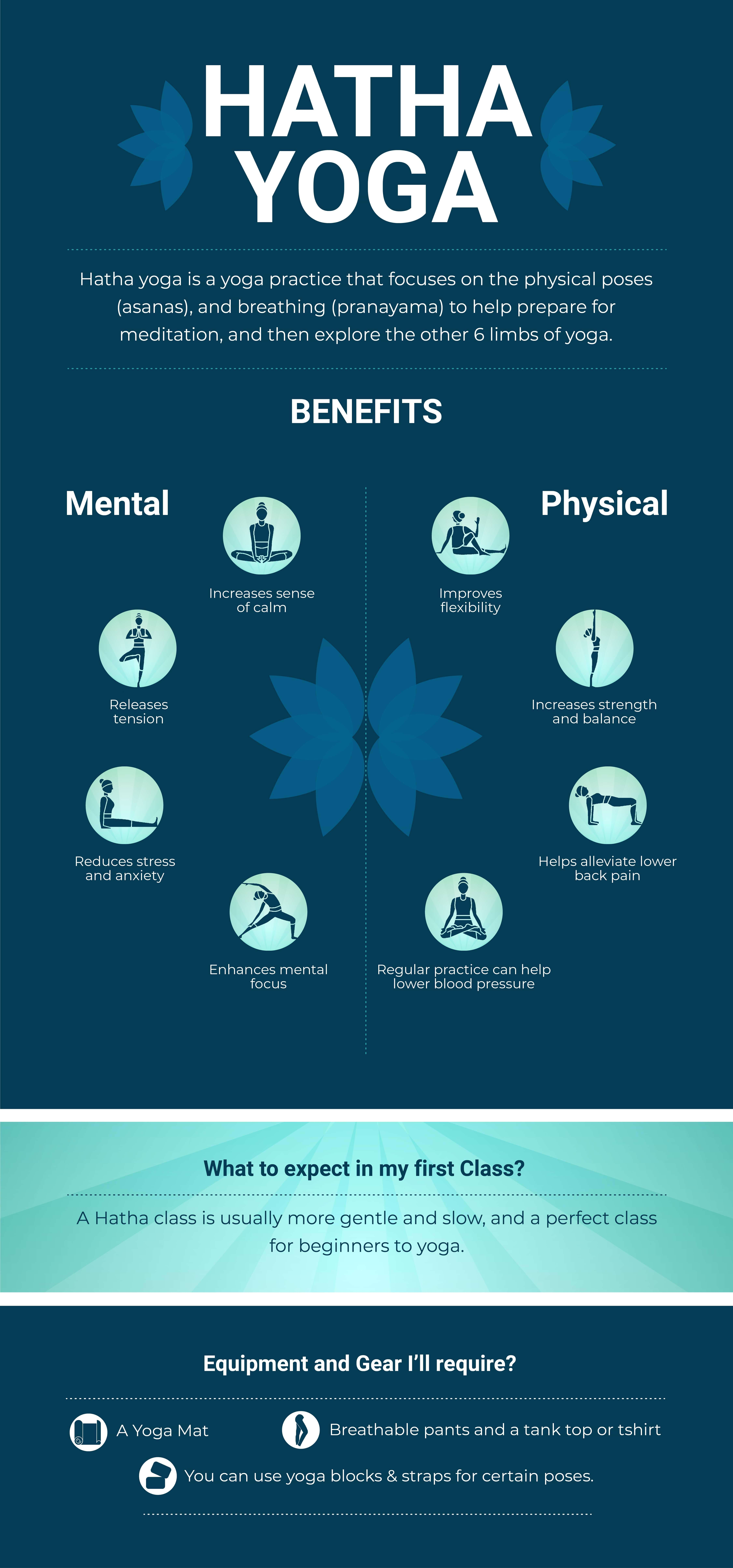 Discover Hatha Yoga