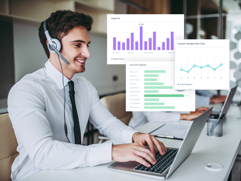 Quality management is transforming, and the biggest driver behind the transformation is Analytics-enabled Speech Analytics (contact center AI). The future is bright, and here are 6 predictions for what's to come.