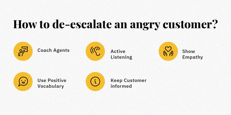de-escalate angry customers agent call escalation