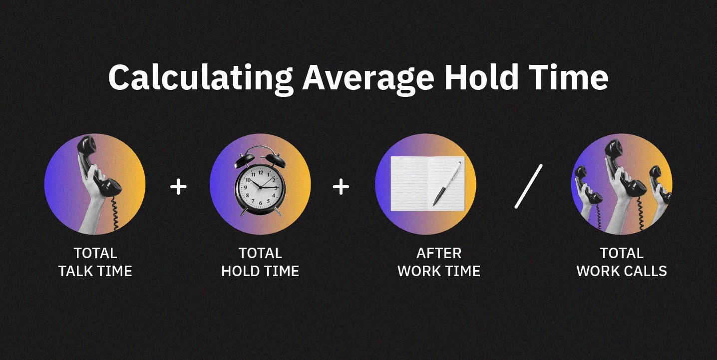 average handle time calculate formula